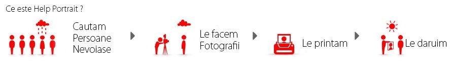 help-portrait-pas-cu-pas_ro