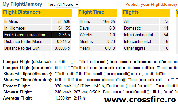 flightmemory.com-2_crossfire.ro