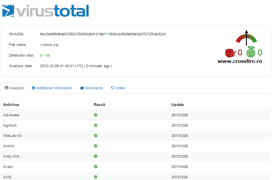 virus-total-04-details