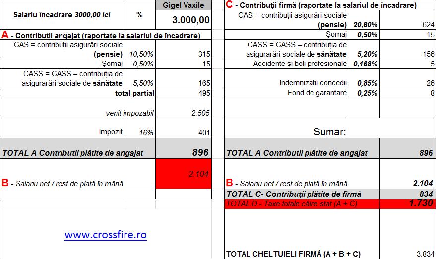 sclav-la-stat-01-crossfire.ro