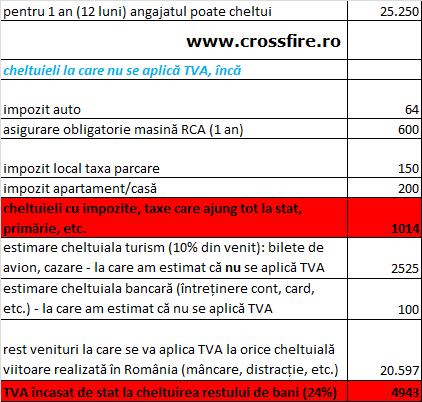 sclav-la-stat-02-crossfire.ro