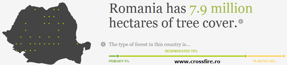 romania_tree-cover-statistics_crossfire.ro